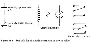 power relay symbols HVAC Power Relays