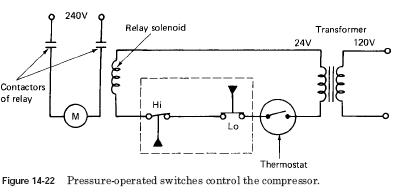 pressure switch HVAC Pressure Control Switches