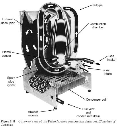 pulse furnace cutaway High Efficiency Furnaces Sequence of Operation