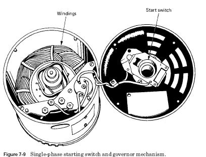 split phase motor hvac troubleshooting