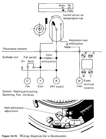 hvac heating and cooling thermostats hvac troubleshooting hot water heating system diagram hvac heating and cooling thermostats