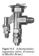 thermostatic expansion valve Thermostatic expansion valve