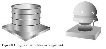 ventilator arrangement HVAC Ventilation Ventilator Capacity
