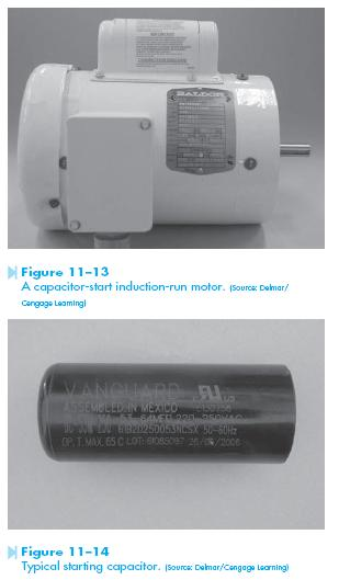 capacitor motor Capacitor Start Induction Run Motors