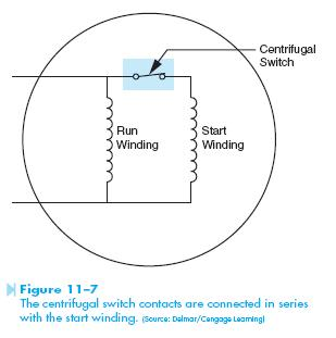 centrifugal switch Resistance Start Induction Run Motor