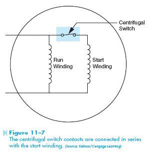 centrifugal switch Resistance Start Induction Run Motor