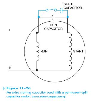 permanent split capacitor motor 2 permanent split capacitor motor hvac troubleshooting split capacitor motor wiring diagram at crackthecode.co