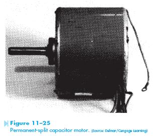 permanent split capacitor motor Permanent Split Capacitor Motor