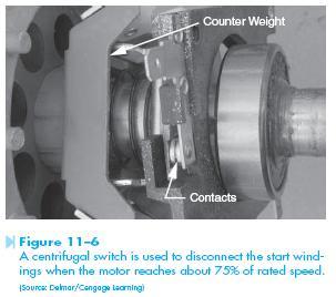 start winding Resistance Start Induction Run Motor