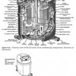AJ compressors