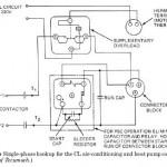 CL compressors