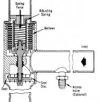 HVAC Crankcase Pressure-Regulating Valves