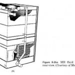 Fluid Cooler
