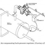 Air-compensating back-pressure regulator