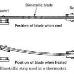 HVAC Bimetallic-type thermostat