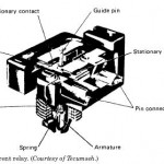 Current-Type Relay