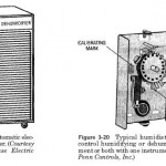 Dehumidifier Control