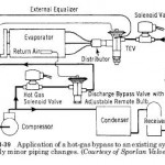 Bypass to Evaporator Inlet without Distributor