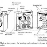 HVAC Heating and cooling thermostats