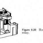 HVAC Power Relays