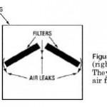 HVAC Filter Installation