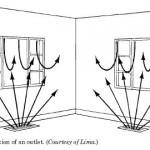 HVAC Designing a Perimeter System