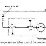 HVAC Pressure Control Switches