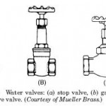HVAC Water valves
