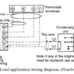 Hot Air Furnace Field Wiring