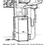 High-Efficiency Furnaces Operation
