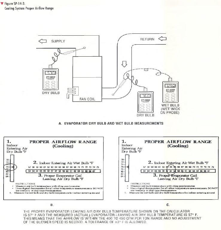 pic1 22 COOLING SYSTEM PROPER AIRFLOW RANGE