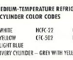 Use and Handling of Refrigerant Cylinders