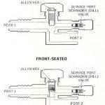 REFRIGERATION SYSTEM SERVICE VALVES – FORWARD-SEAT-ONLY VALVE