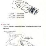 Ammeters Basics