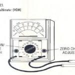 Multimeters (VOM/DMM) Basics
