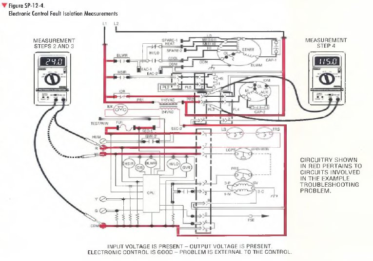 pic1 8 FAULT ISOLATION OF NON REPAIRABLE ELECTRONIC CONTROLS