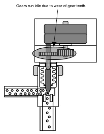 1 44 Daikin VRV   Structure and Operation of Electronic Expansion Valve