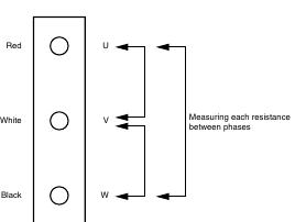 1 24 Daikin VRV   Check on Outdoor Fan Motor