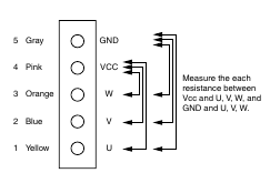 1 25 Daikin VRV   Check on Outdoor Fan Motor