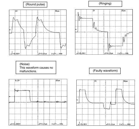 1 28 Daikin VRV   Verification of D III NET Transmission Waveform